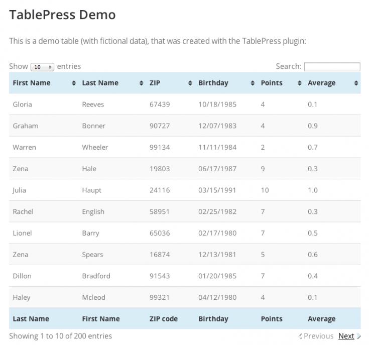 TablePress für WordPress